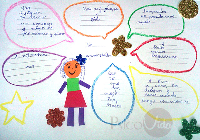 evaluaciones psicopedagogicas