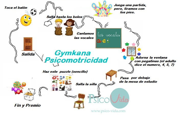Mapa Gymkana Psicomotricidad