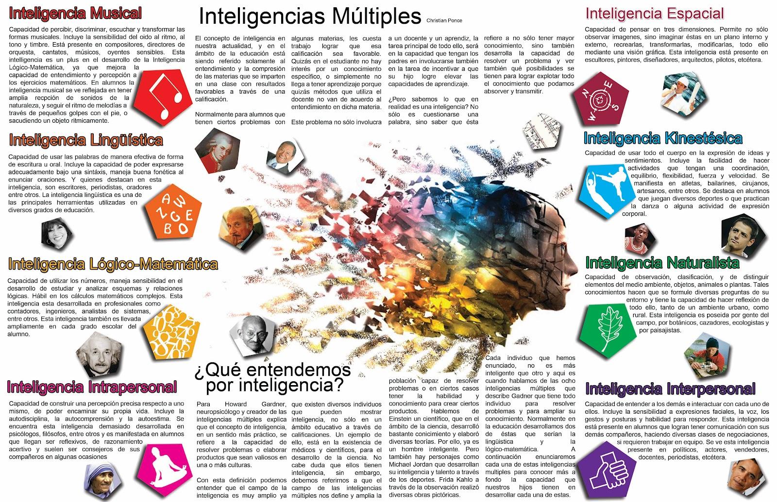 Gabinete de Psicología Psico-Vida. Zaragoza