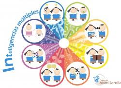 Infografias-inteligencias-multiples-7
